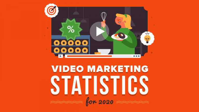 [Infographic] Video Marketing Statistics for 2020